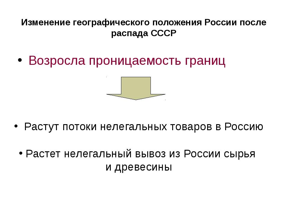 Изменение географического положения России после распада СССР Возросла прониц...