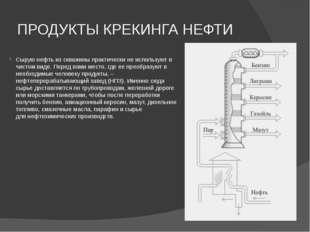 ПРОДУКТЫ КРЕКИНГА НЕФТИ Сыруюнефтьиз скважины практически не используют в ч