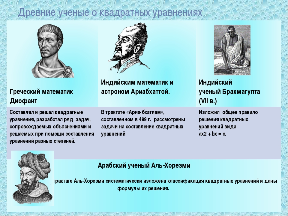 Древние ученые о квадратных уравнениях