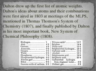 Dalton drew up the first list of atomic weights. Dalton's ideas about atoms a