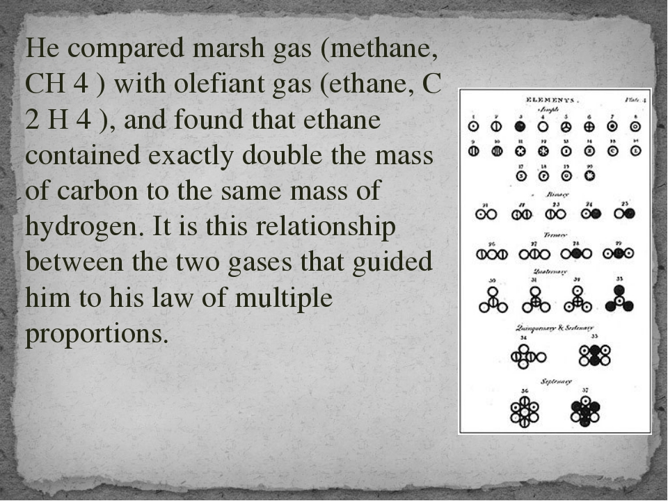 He compared marsh gas (methane, CH 4 ) with olefiant gas (ethane, C 2 H 4 ),...