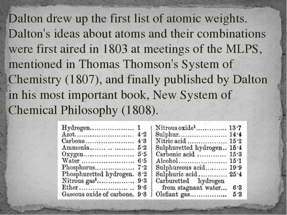 Dalton drew up the first list of atomic weights. Dalton's ideas about atoms a...