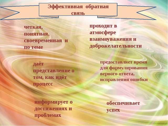 Эффективная обратная связь четкая, понятная, своевременная и по теме даёт пр...