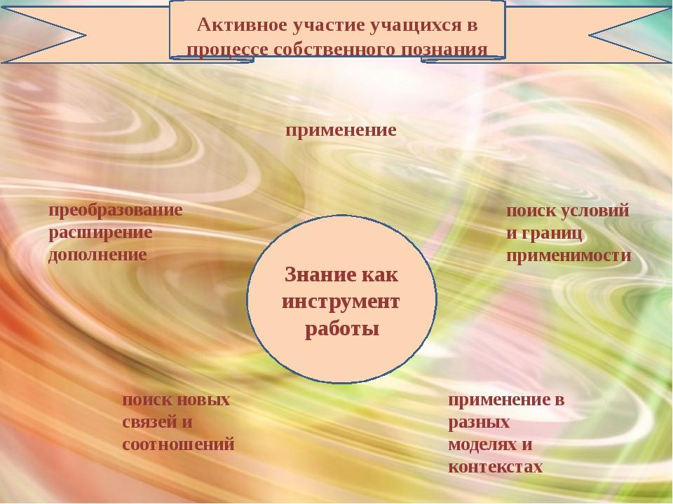 Активное участие учащихся в процессе собственного познания Знание как инструм...