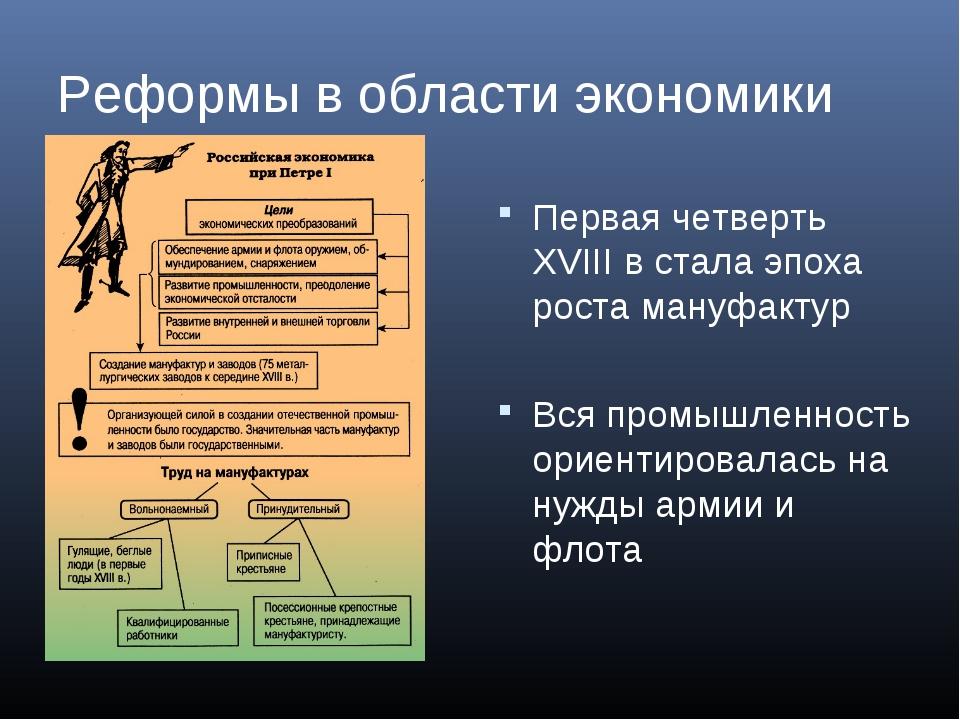 Реформы в области экономики Первая четверть XVIII в стала эпоха роста мануфак...