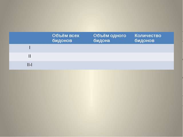 Объём всех бидонов Объём одного бидона Количество бидонов I II II-I