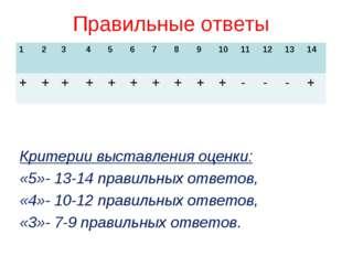 Правильные ответы Критерии выставления оценки: «5»- 13-14 правильных ответов,