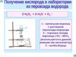 2 Н2O2 = 2 Н2O + O2 ↑ 1 – капельная воронка с раствором пероксида водорода 2