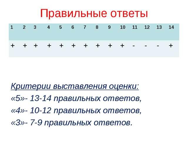 Правильные ответы Критерии выставления оценки: «5»- 13-14 правильных ответов,...
