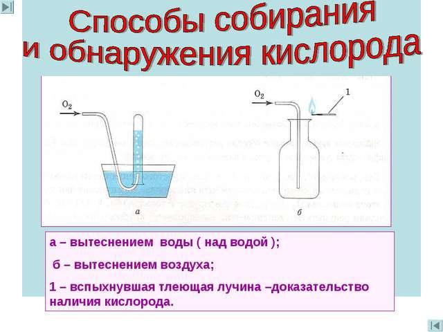 а – вытеснением воды ( над водой ); б – вытеснением воздуха; 1 – вспыхнувшая...