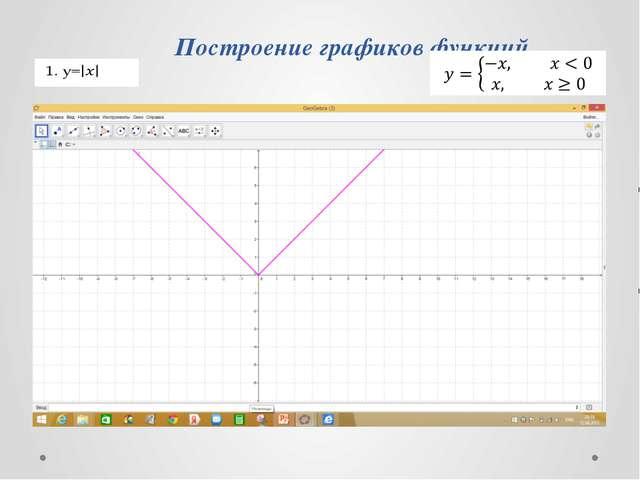 Построение графиков функций