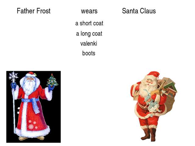 Father Frost Santa Claus wears a short coat a long coat boots valenki
