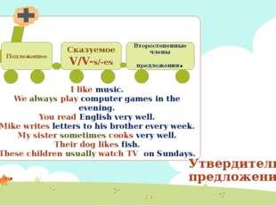 Утвердительные предложения Сказуемое V/V-s/-es Второстепенные члены предложен