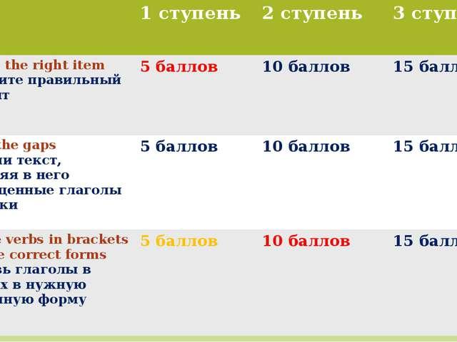 1 ступень 2 ступень 3 ступень Choose the right item Выберите правильный вари...