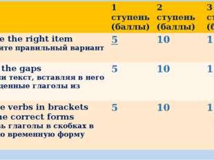 1 ступень (баллы) 2 ступень (баллы) 3 ступень (баллы) Choose the right item