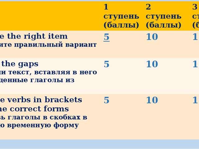 1 ступень (баллы) 2 ступень (баллы) 3 ступень (баллы) Choose the right item...