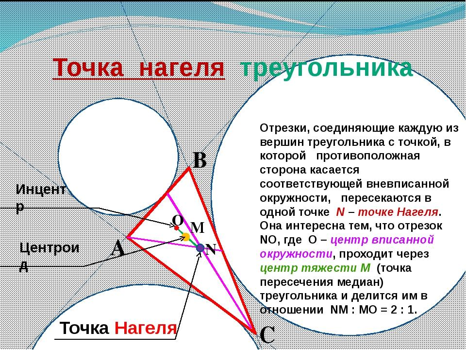 А В С М N Инцентр Центроид Точка Нагеля Отрезки, соединяющие каждую из верши...