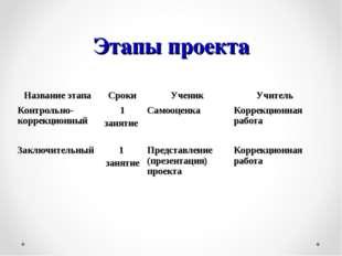 Этапы проекта Название этапаСрокиУченикУчитель Контрольно-коррекционный1