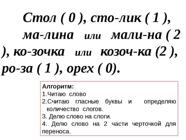 Стол ( 0 ), сто-лик ( 1 ), ма-лина или мали-на ( 2 ), ко-зочка или козоч-ка...