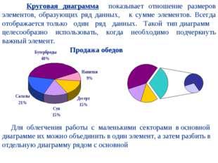Круговая диаграмма показывает отношение размеров элементов, образующих ряд д
