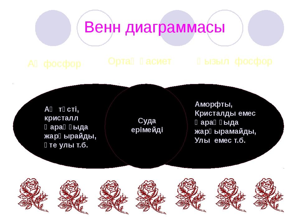 Венн диаграммасы Ақ фосфор Қызыл фосфор Ортақ қасиет Ақ түсті, кристалл Қараң...