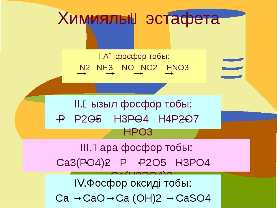 Химиялық эстафета І.Ақ фосфор тобы: N2 NH3 NO NO2 HNO3 ІІ.Қызыл фосфор тобы:...