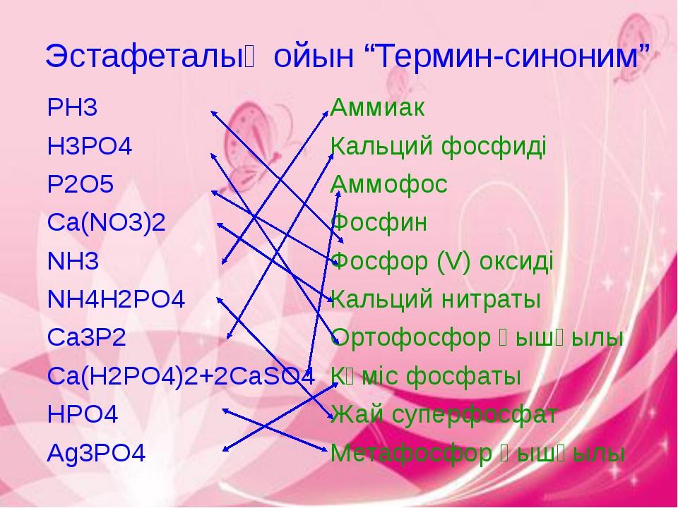 "Эстафеталық ойын ""Термин-синоним"" PH3 Аммиак H3PO4 Кальций фосфиді P2O5 Аммоф..."