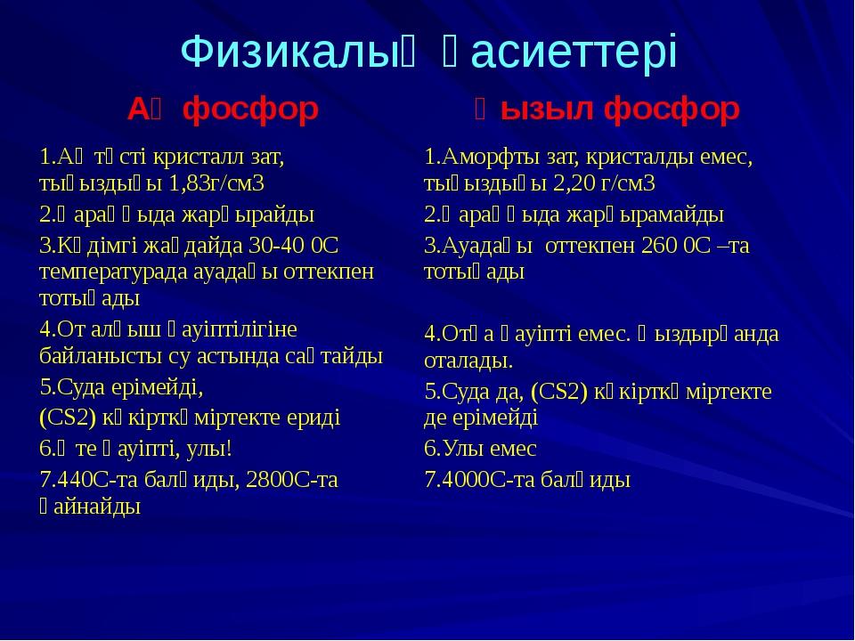 Физикалық қасиеттері Ақ фосфор Қызыл фосфор 1.Ақ түсті кристалл зат, тығыздығ...