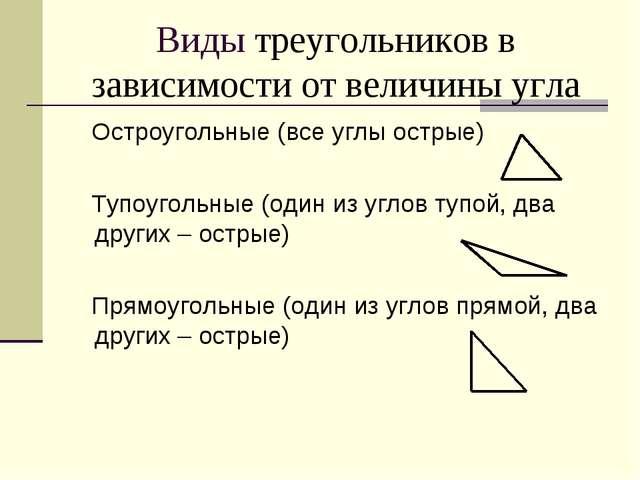 Виды треугольников в зависимости от величины угла Остроугольные (все углы ост...