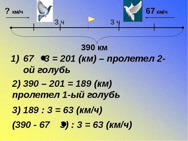 67 3 = 201 (км) – пролетел 2-ой голубь 2) 390 – 201 = 189 (км) пролетел 1-ый...