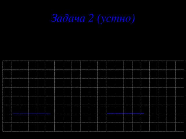 Задача 2 (устно) Докажите, что если два угла равны, то смежные с ними углы та...