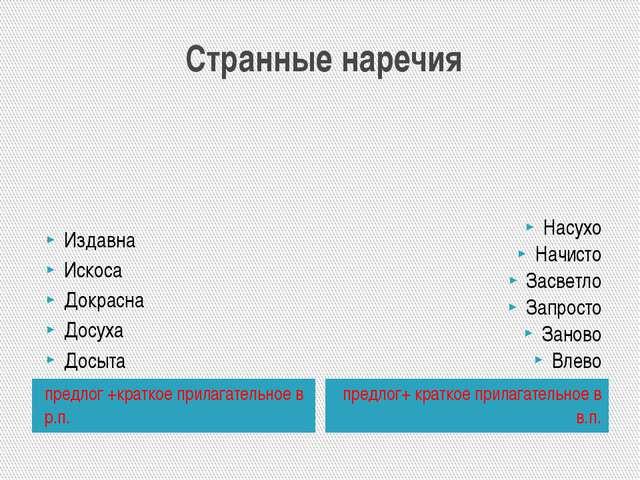 Странные наречия предлог +краткое прилагательное в р.п. предлог+ краткое при...