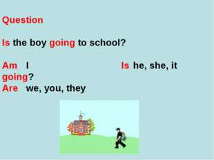 Question Is the boy going to school? Am	 I Is	 he, she, it 	going? Are	 we, y