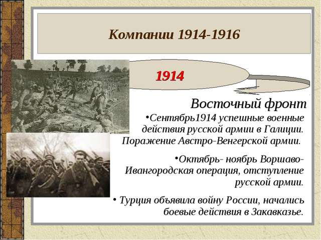Компании 1914-1916 1914 Восточный фронт Сентябрь1914 успешные военные действи...