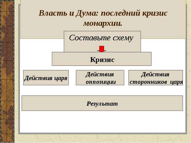 Власть и Дума: последний кризис монархии. Составьте схему Кризис Действия оп...
