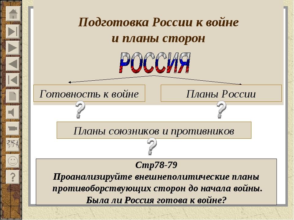 Подготовка России к войне и планы сторон Готовность к войне Планы России Пла...