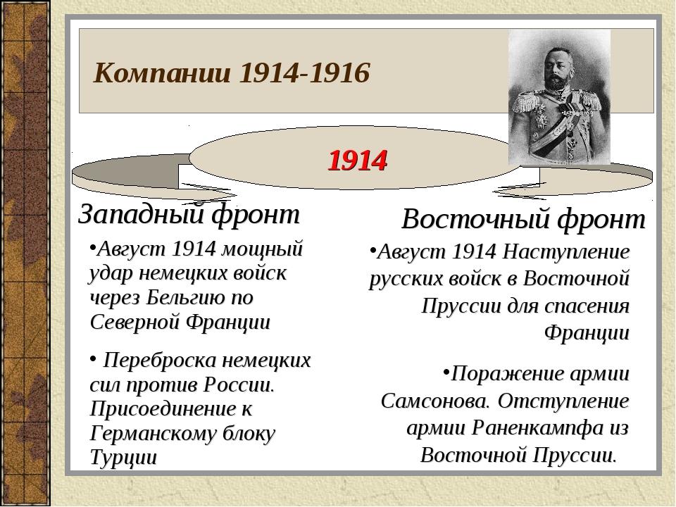 Компании 1914-1916 1914 Западный фронт Восточный фронт Август 1914 мощный уд...