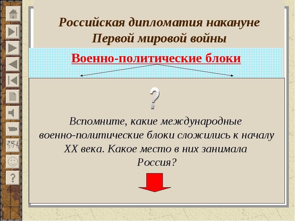 Российская дипломатия накануне Первой мировой войны Военно-политические блок...