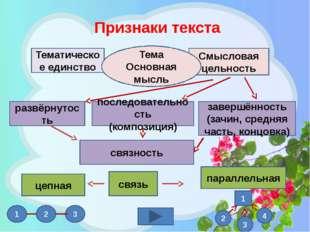 Признаки текста Тематическое единство Смысловая цельность Тема Основная мысль