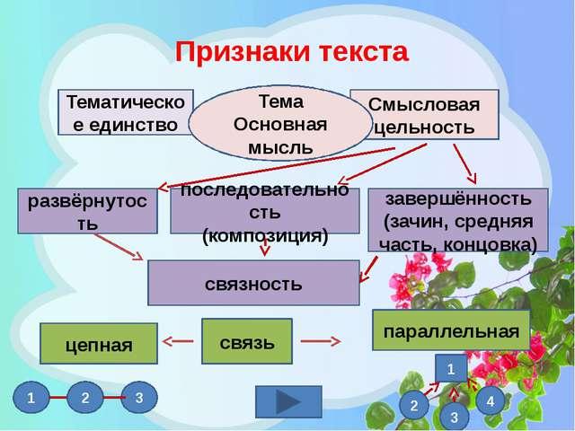 Признаки текста Тематическое единство Смысловая цельность Тема Основная мысль...