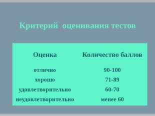 Критерий оценивания тестов Оценка Количество баллов отлично 90-100 хорошо 71-