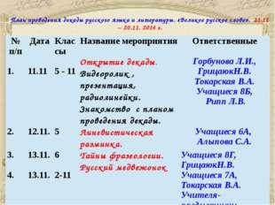 План проведения декады русского языка и литературы. «Великое русское слово».