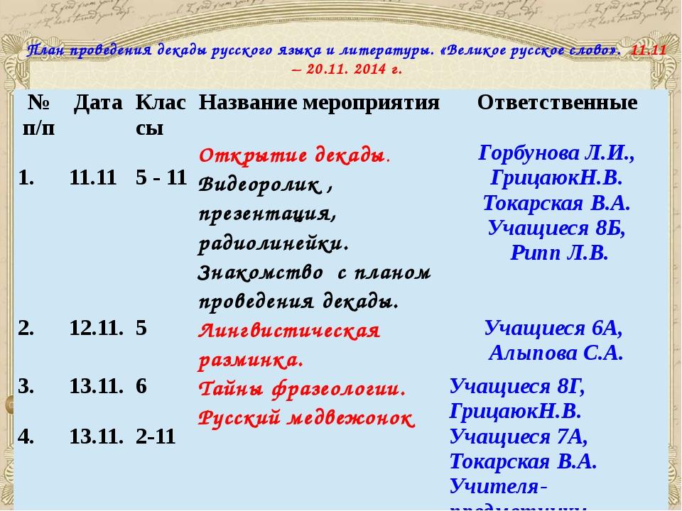 План проведения декады русского языка и литературы. «Великое русское слово»....