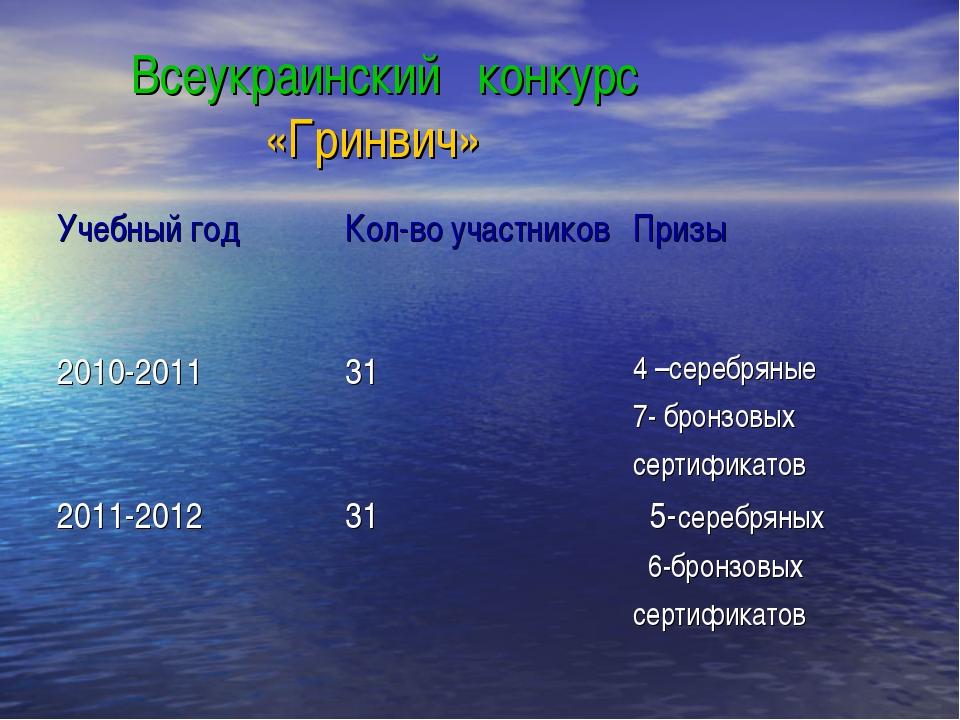Всеукраинский конкурс «Гринвич» Учебный годКол-во участниковПризы 2010-201...