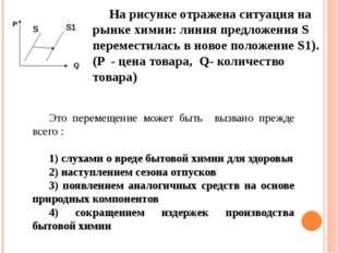 На рисунке отражена ситуация на рынке химии: линия предложения S переместилас