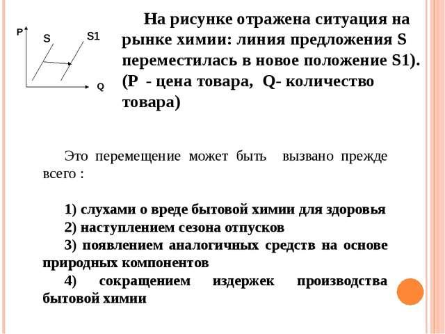 На рисунке отражена ситуация на рынке химии: линия предложения S переместилас...