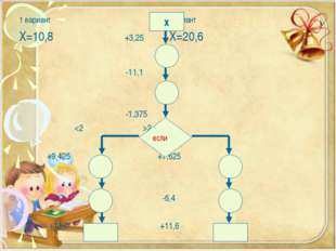 1 вариант 2 вариант Х=10,8 +3,25 Х=20,6 -11,1 -1,375 2 +9,425 +7,625 -6,7 -6,