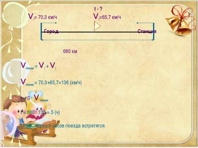 t - ? V1= 70,3 км/ч V2=65,7 км/ч Город Станция 680 км Vсближения = V1 + V2 Vс...