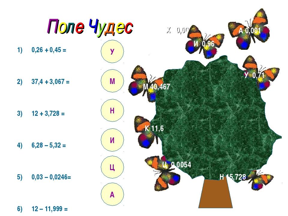 Поле Чудес Х 0,001 Н 15,778 М 40,467 И 0,96 У 0,71 Ц 0,0054 Н 15,728 0,26 +...