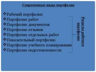 Современные виды портфолио Рабочий портфолио Портфолио работ Портфолио докуме